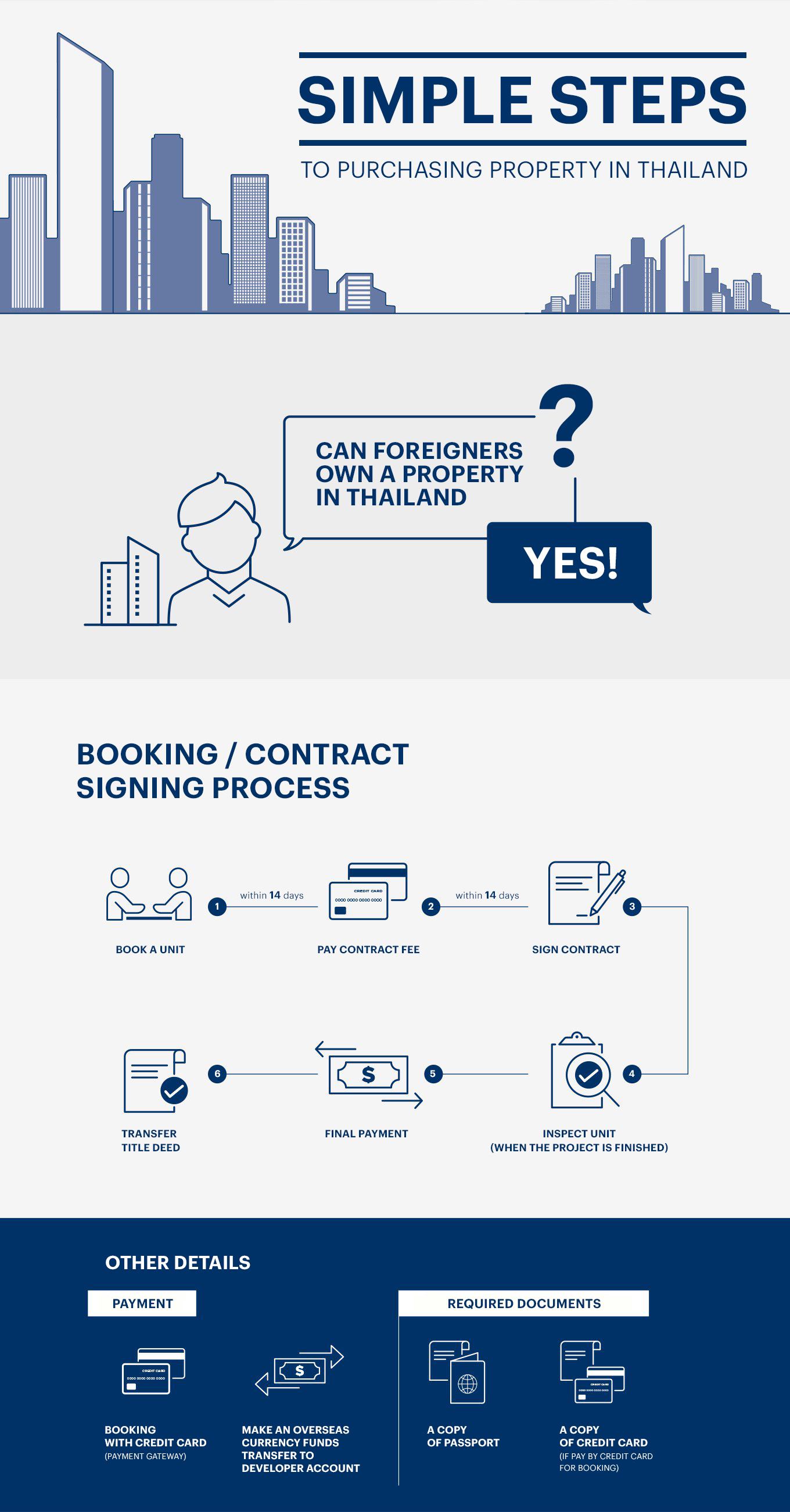Sansiri Public Company Limited : WHETHER FOR INVESTMENT