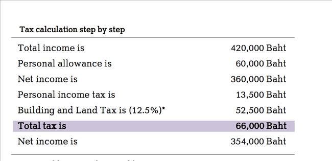 tax calculation step by step