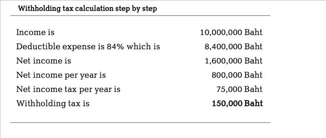 Withholding tax calculation step by step